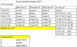 Updated exam schedule Jan. 24, 2017
